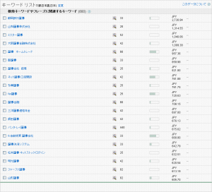 gad_keyword_rank04